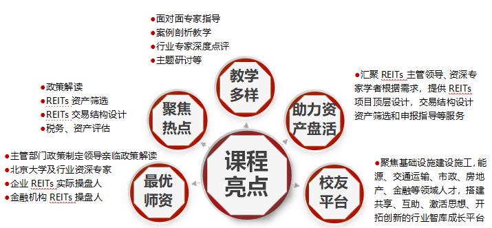 北京大学REITs实战高级研修班二期开始招生了