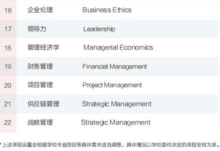 西班牙马德里康普顿斯大学营销管理硕士北京班